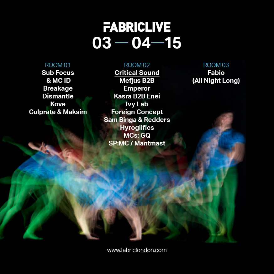 FABRICLIVE  Full lineup